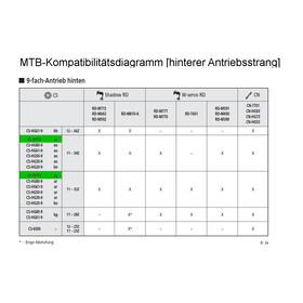 Shimano Deore XT CS-M770 Kassette 9-fach silber